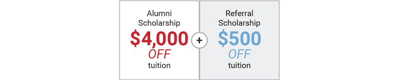 Decorative Returning Student Scholarship $500 OFF each course + Graduation Fund 25% OFF tuition + Referral Scholarship $500 OFF tuition