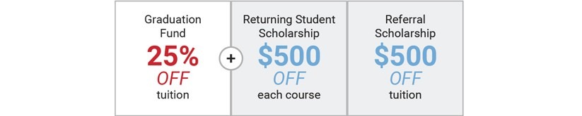 DecorativeReturning Student Scholarship $500 OFF each course + Graduation Fund 25% OFF tuition + Referral Scholarship $500 OFF tuition