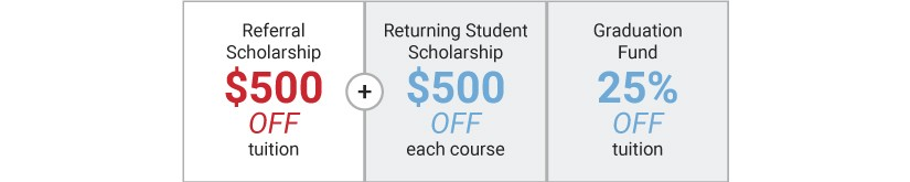 Strayer's Referral Scholarship can be combined with all of our scholarship offerings.